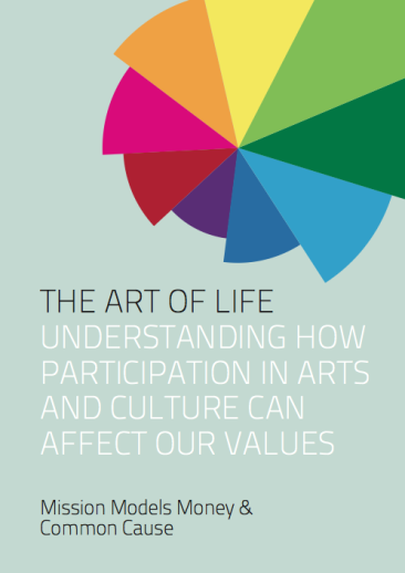 understanding art and culture The course covers the most important topics of art and culture from a point of view of upsc civil services examination it covers lessons on dance forms, music, architecture, religion etc in a comprehensive manner there are many interesting and important topics related to indian art and culture which one should know and learn, this course will.